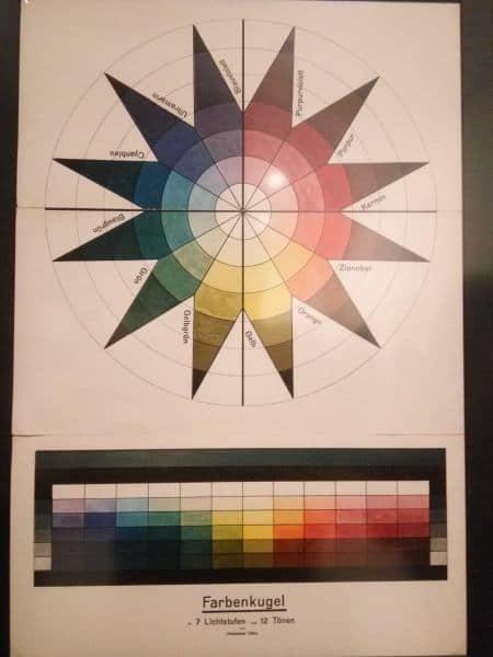 """טבלת הצבעים של בי""""ס באוהאוס מתוך תערוכת באוהאוס (צילום דני בר)"""